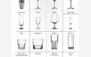 Как правильно пользоваться бокалами хайбол